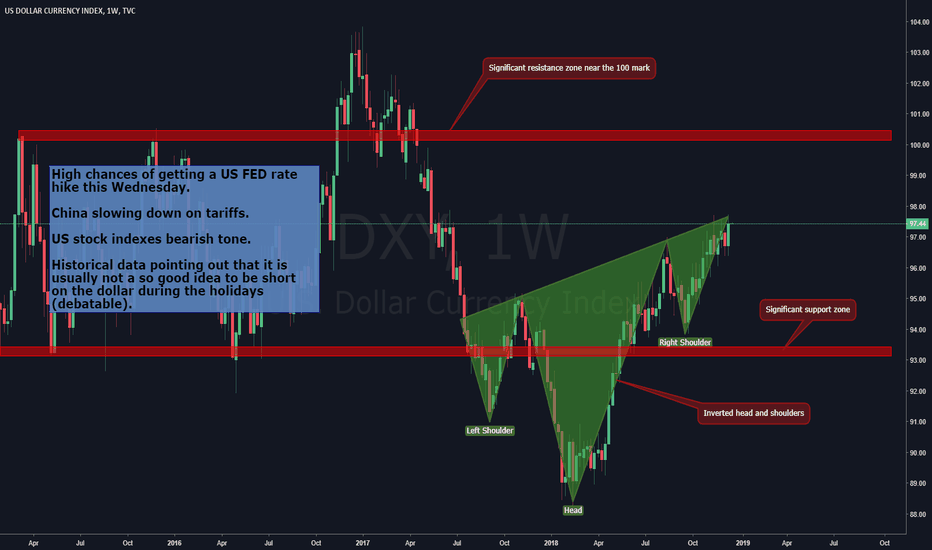 DXY: DXY reaching 100.00 ?