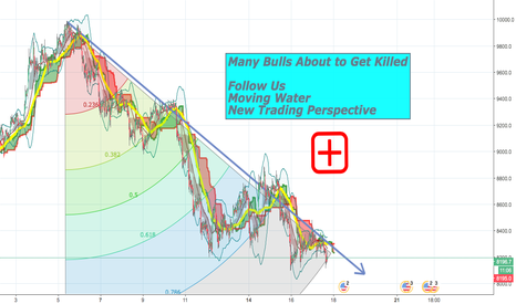 BTCUSD: Many Bulls Are About to Get Killed !! Big Fall Coming !
