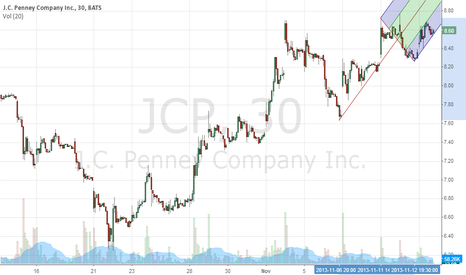 JCP: jcp bounce off the fork