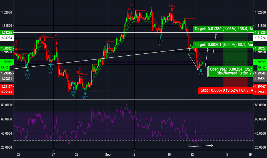 USDCAD: USDCAD - another risky trade