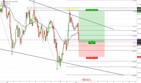 USDJPY: 78.6 only what we need