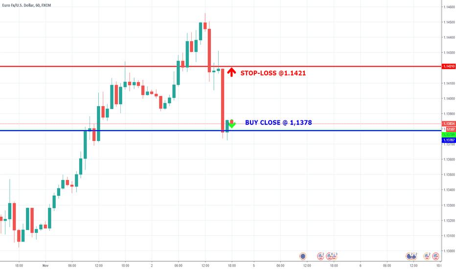 EURUSD: Trade with >70% probability: BUY close @ 1, 1378