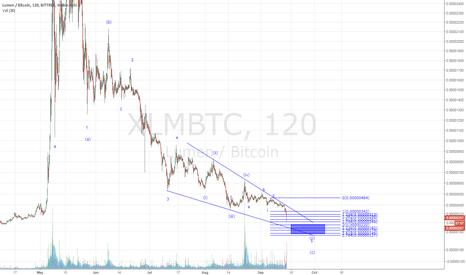 XLMBTC: A Stellar Opportunity Ahead