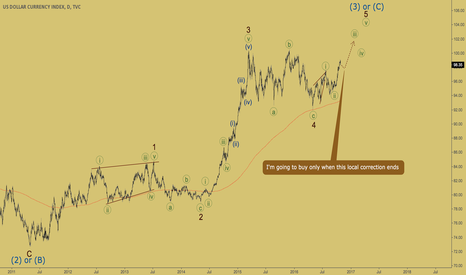 DXY: DXY - correction