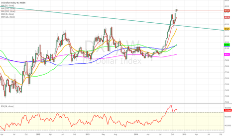 DXY: DXY just a break