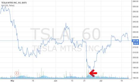 TSLA: Tesla June 27