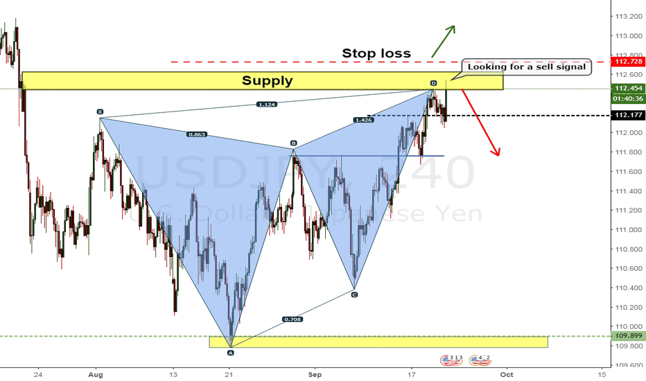 USDJPY:  USDJPY This might be a good selling opportunity.
