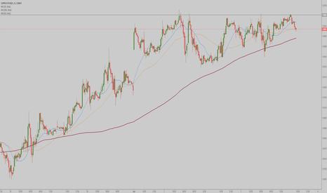 HG1!: Copper timing