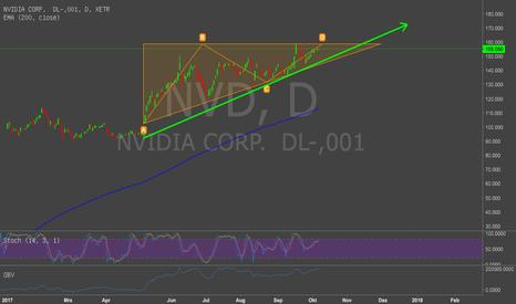 NVD: NVIDA läuft wie eine Duracell