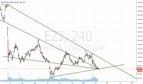 EZJ: Long EasyJet at multidiagonal Confluence