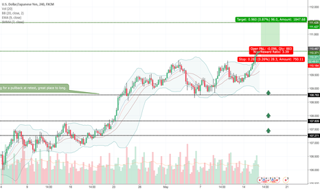 USDJPY: USDJPY - Bull run ahead.