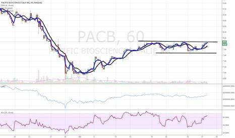 PACB: $PACB bullish channel breakout