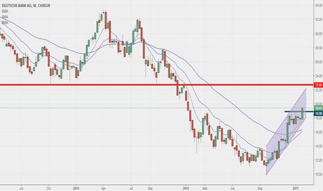 DBK: Deutsche bank is a long