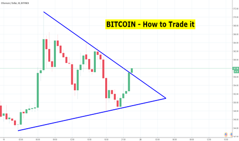ETHUSD: BITCOIN - How to Trade it!