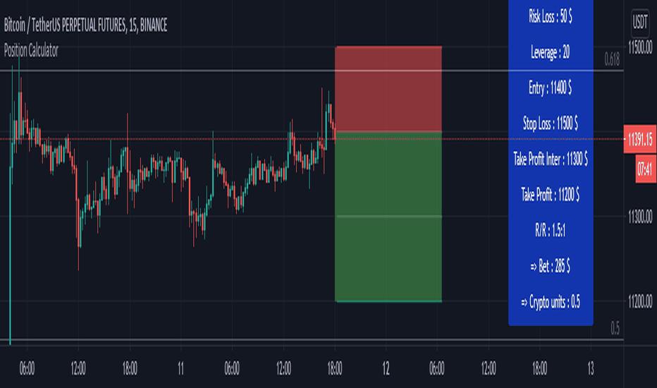 trading btc usd pe mt4 bitcoin la mxn