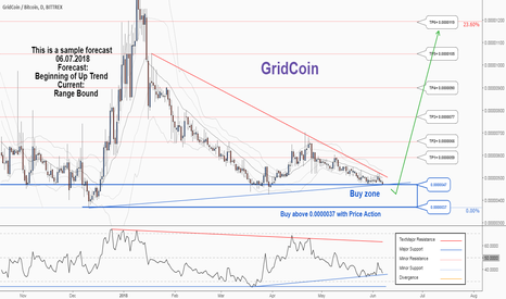 GRCBTC: A trading opportunity to buy in GridCoin ...