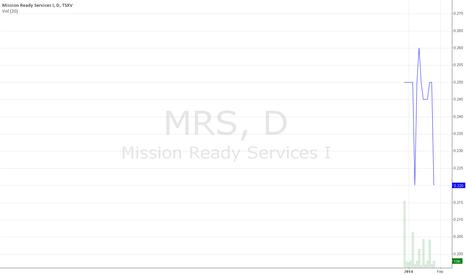 MRS: MRS