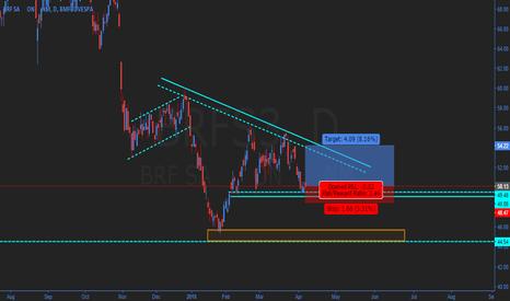 BRFS3: Swing trade trade on BRFS3