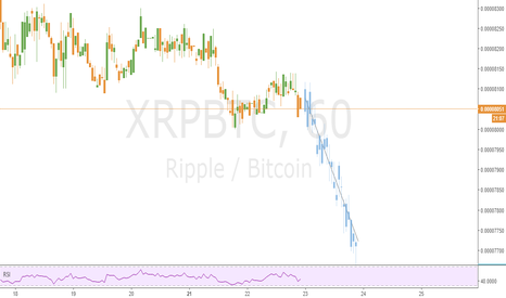 XRPBTC: It Cannot Be Silent Forever!!!