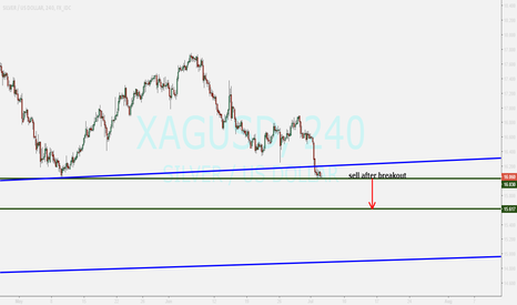 XAGUSD: SILVER....sell if breakout