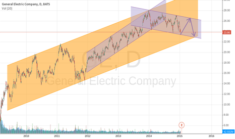 GE: Short term in bearish channel... Long term still bullish...