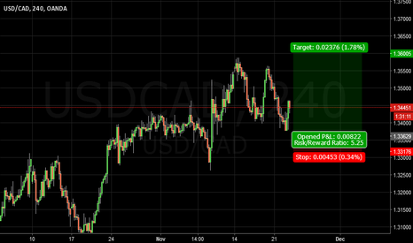 USDCAD: long usd cad