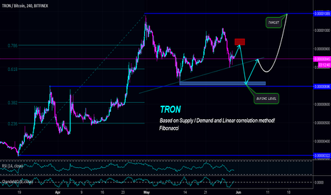 TRXBTC: Where to BUY Tron, What's the next move?