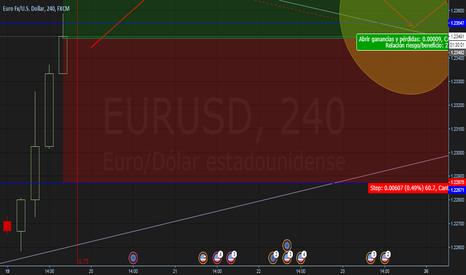 EURUSD: Ruptura de triangulo en el 75%, Largo, EURUSD,