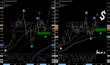 USDJPY: LONG Another DeJaVu Gap Up After Weekend