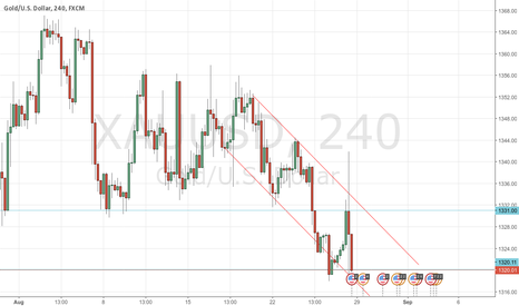 XAUUSD: Short after a rebounce at 1330
