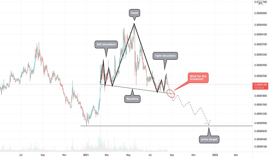 iota bitcoin tradingview)