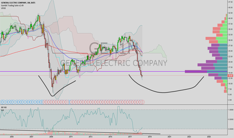 GE: adam and eve forming on GE