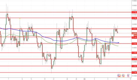 XAGUSD: XAG/USD: precios de plata están subiendo
