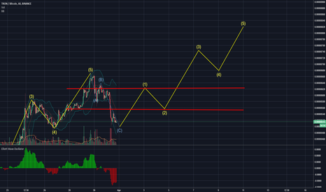 TRXBTC: TRX - Elliot wave
