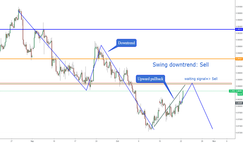 EURGBP: EURGBP, Swing trade: Sell