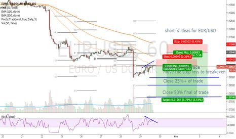 EURUSD: short´s ideas for EUR/USD