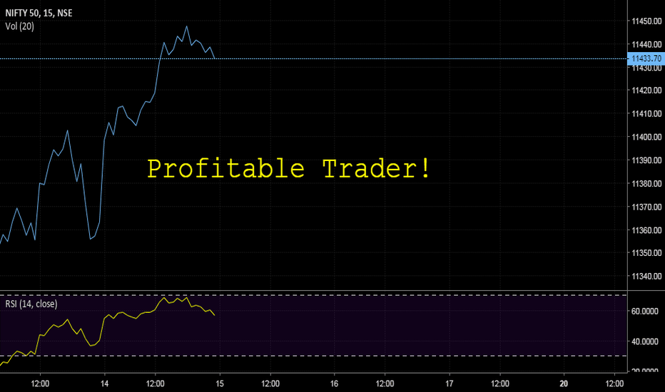 NIFTY: Who can become a profitable trader?