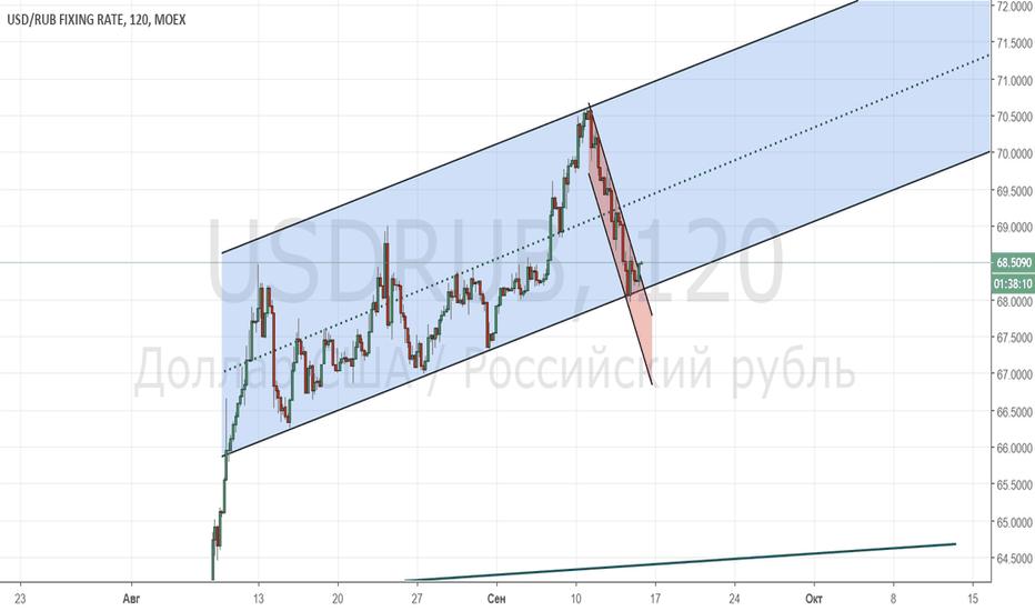 USDRUB: USD/RUB_2018/09/14