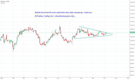 CNXIT: Bullish short term IT sector small mid n blue chips can pop up..
