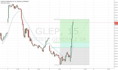 GLEP: FR STOCK SOCIETE GENERALE