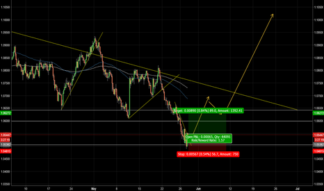 AUDNZD: AUDNZD - WE ARE GOING TO THE MOON!
