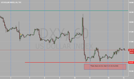 DXY: DXY to help GBP/USD