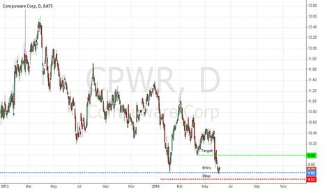 CPWR: Smart Money Long-CPWR