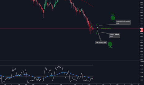 XBTUSD: BTC Update from yesterdays H&S 1h BTC Perhaps idea