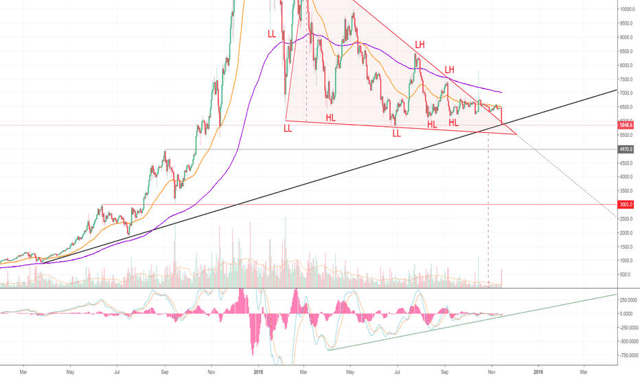 BTCUSD: The Buyers Didn't Buy — BITCOIN! (BTC)