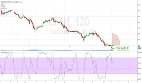 ETRM: $ETRM Breakout Alert Soon