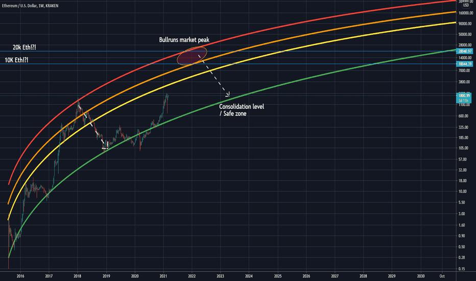 azienda del mercato azionario bitcoin valore bitcoin oggi usd