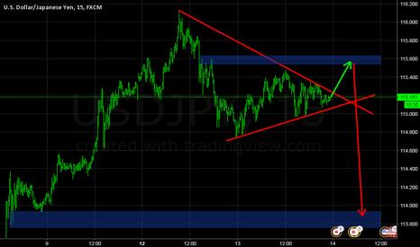 USDJPY: TRIANGULATED JPY NEWS - FOMC STRATEGY