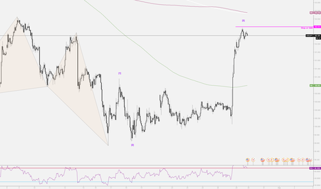 USDJPY: USDJPY W-3  Finished