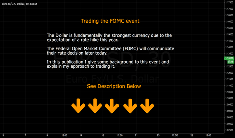 EURUSD: Trading the FOMC event